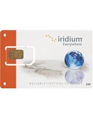 20 Min Iridium Monthly Plan